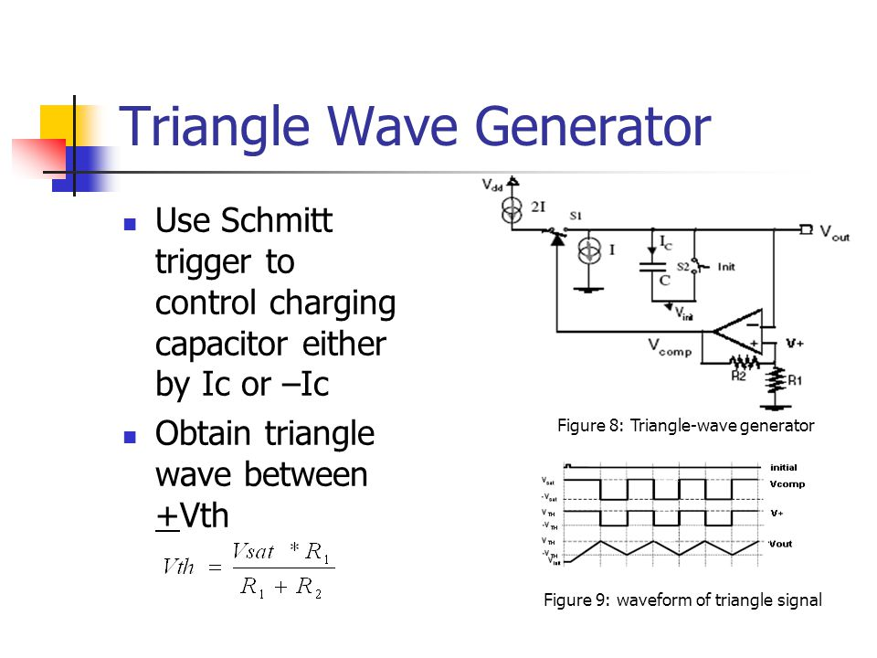 Triangle Wave Generator