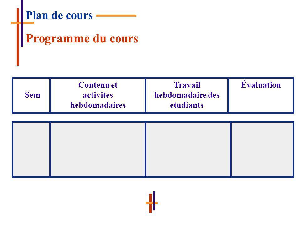 Contenu et activités hebdomadaires Travail hebdomadaire des étudiants
