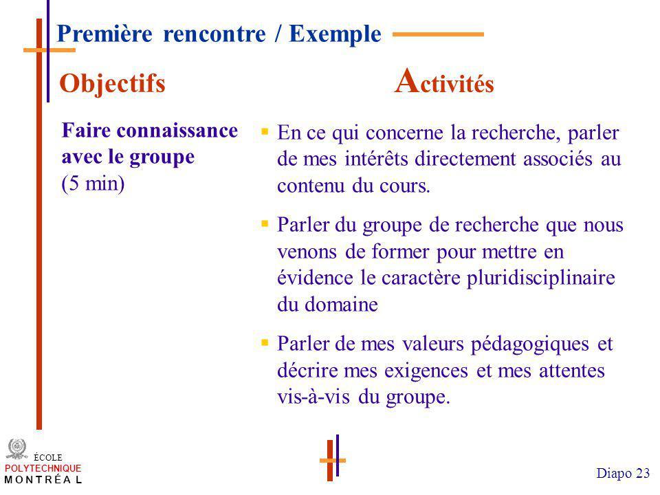 Activités Objectifs Première rencontre / Exemple