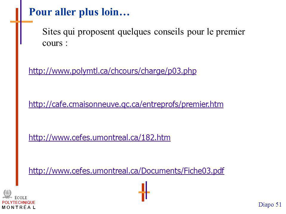 Pour aller plus loin… Sites qui proposent quelques conseils pour le premier cours : http://www.polymtl.ca/chcours/charge/p03.php.