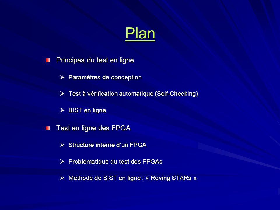 Plan Principes du test en ligne Test en ligne des FPGA