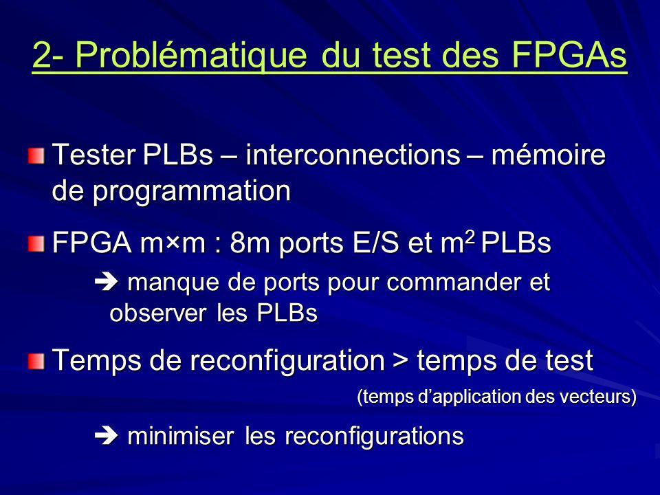2- Problématique du test des FPGAs