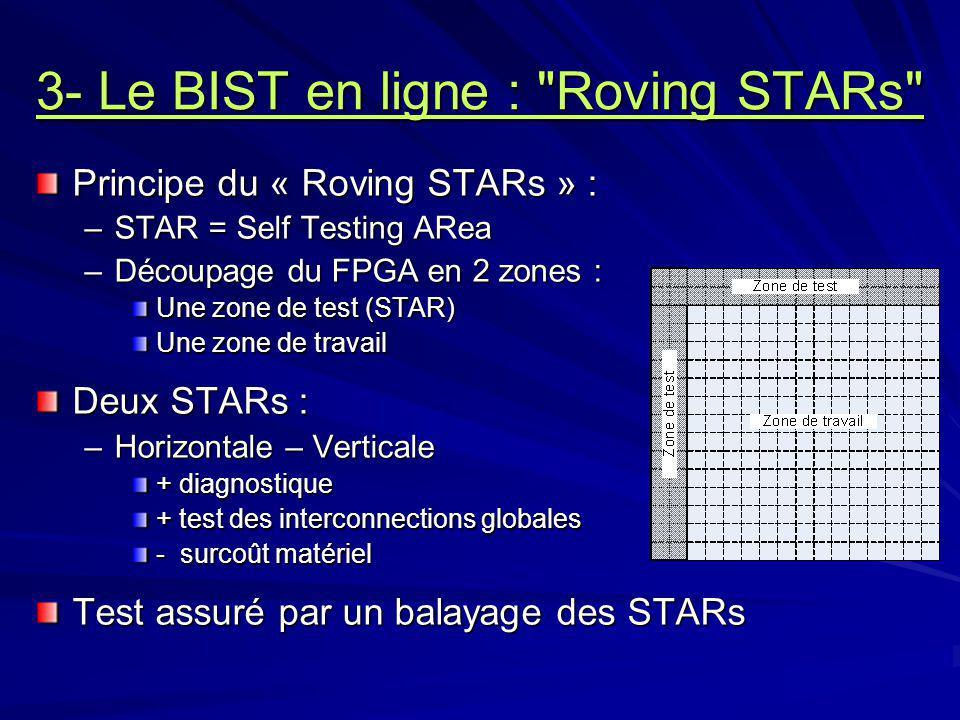 3- Le BIST en ligne : Roving STARs