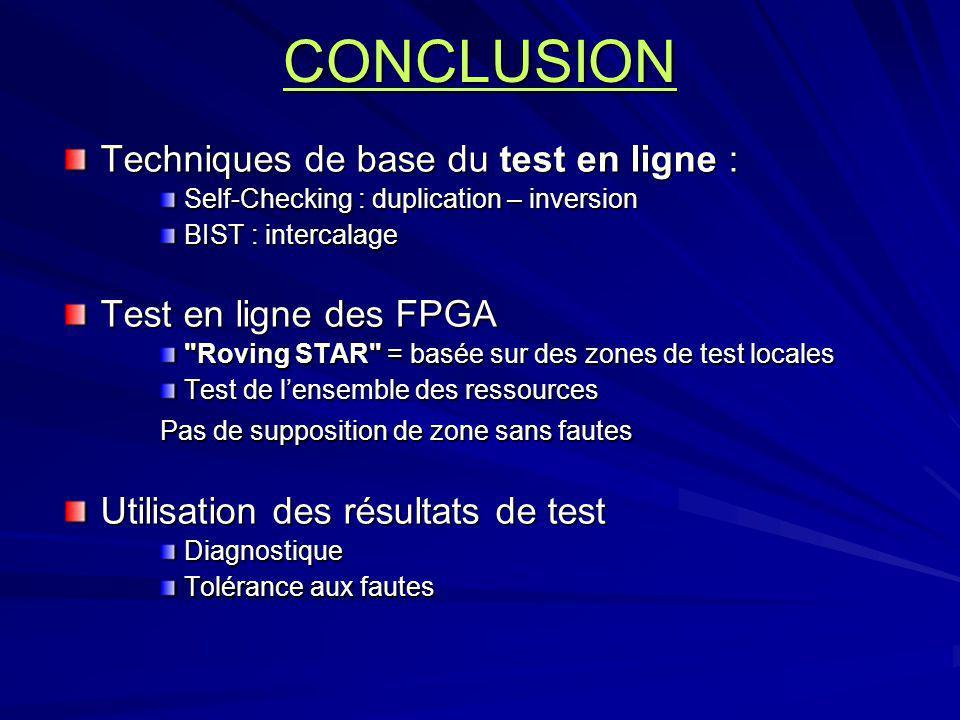 CONCLUSION Techniques de base du test en ligne :