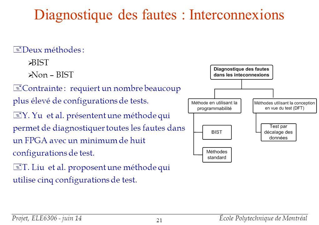 Diagnostique des fautes : Interconnexions - 2