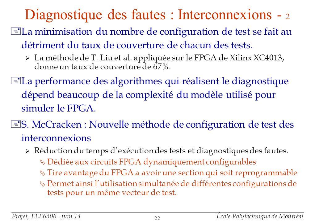 Conclusion Détection & Diagnostique des fautes
