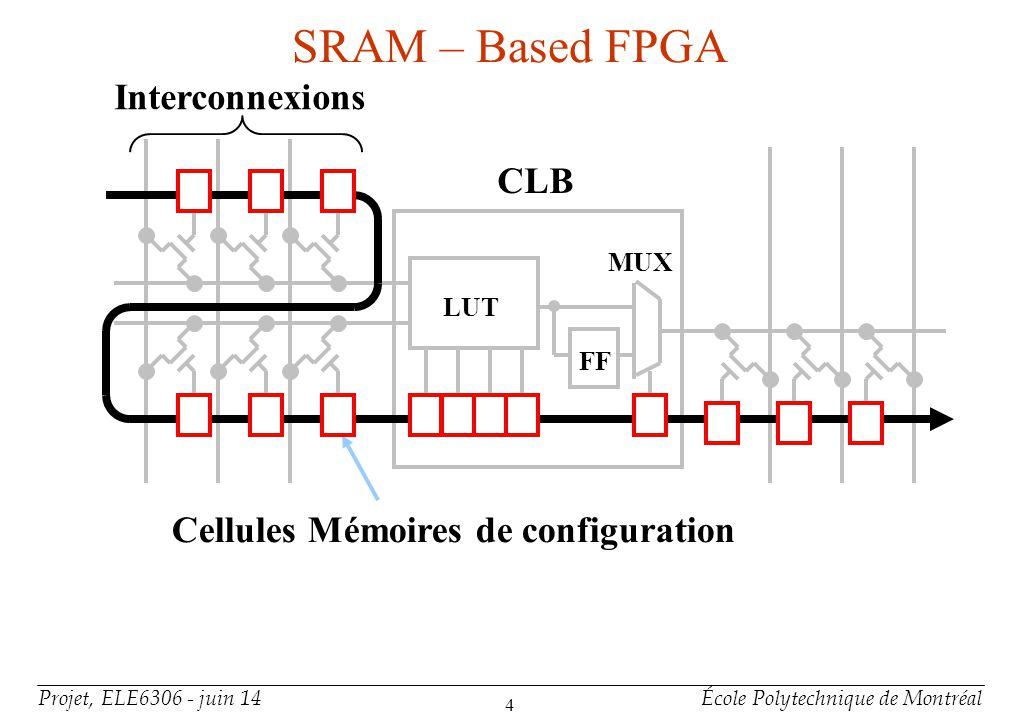 Modèle de fautes Modèles des fautes (cellules logiques et interconnexions) Fautes de Collages (Stuck Ats)