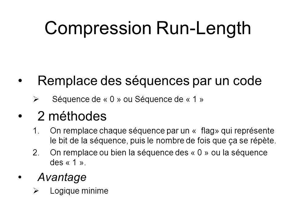 Compression Run-Length