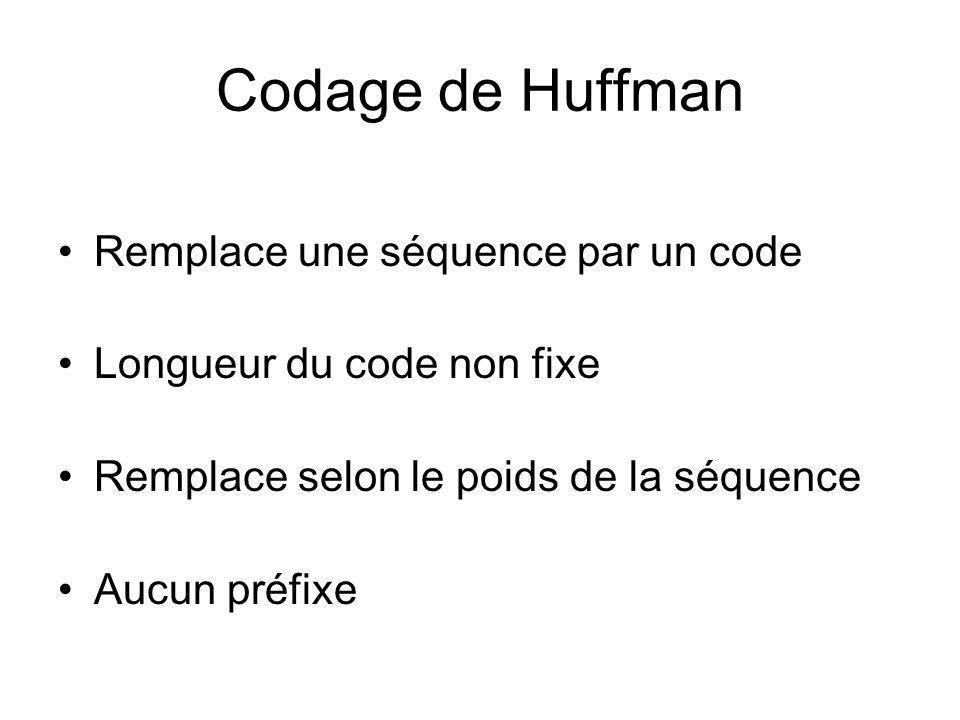 Codage de Huffman Remplace une séquence par un code