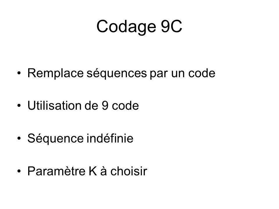 Codage 9C Remplace séquences par un code Utilisation de 9 code