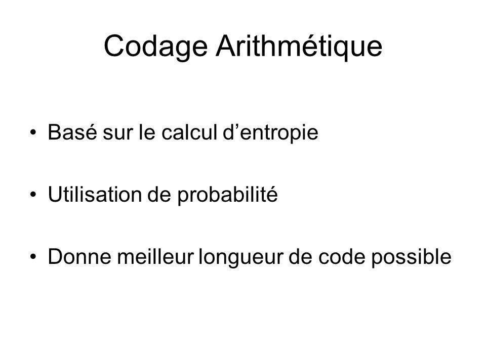 Codage Arithmétique Basé sur le calcul d'entropie