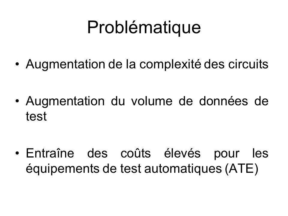 Problématique Augmentation de la complexité des circuits