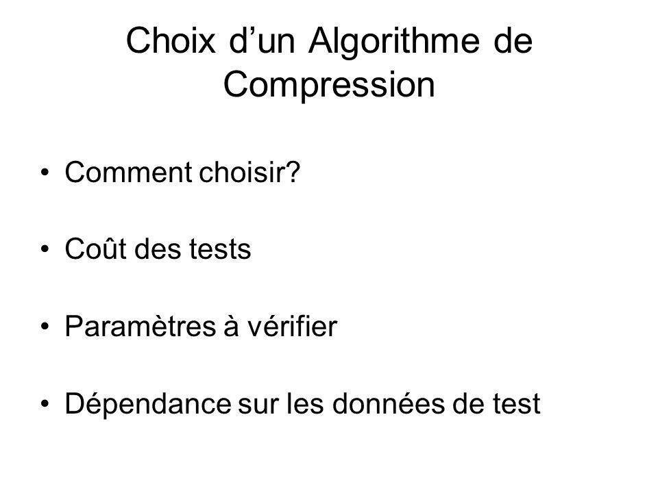 Choix d'un Algorithme de Compression