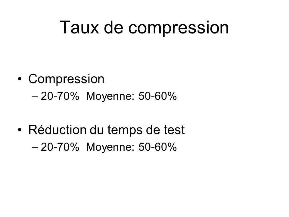 Taux de compression Compression Réduction du temps de test