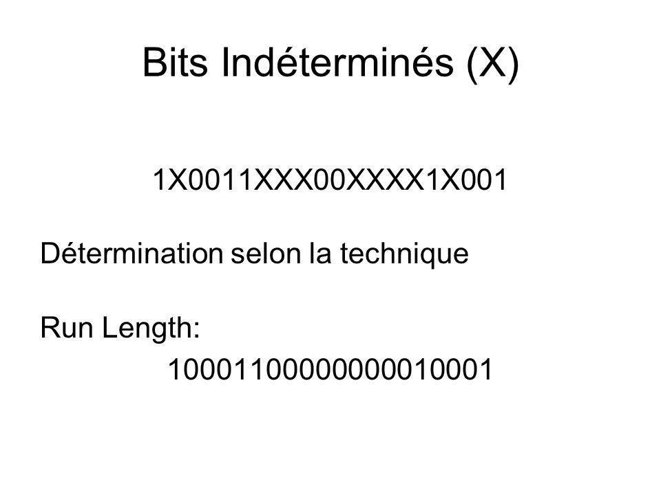Bits Indéterminés (X) 1X0011XXX00XXXX1X001
