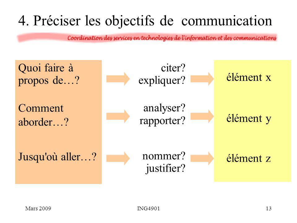 4. Préciser les objectifs de communication