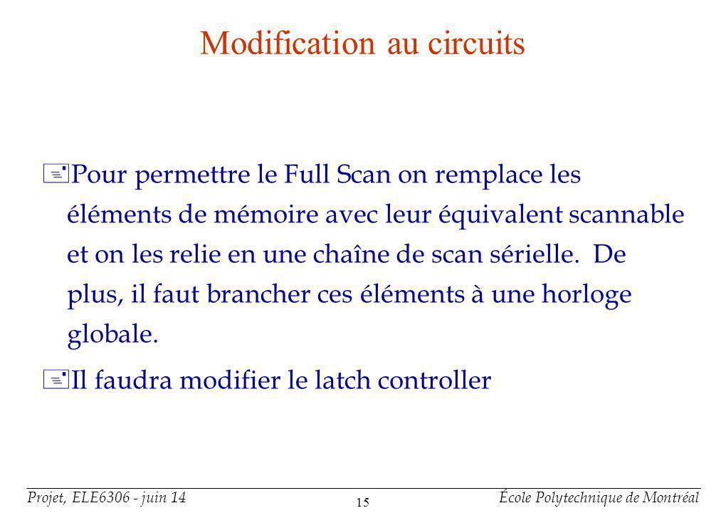 Modification au circuit