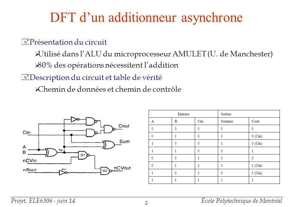 DFT d'un additionneur asynchrone