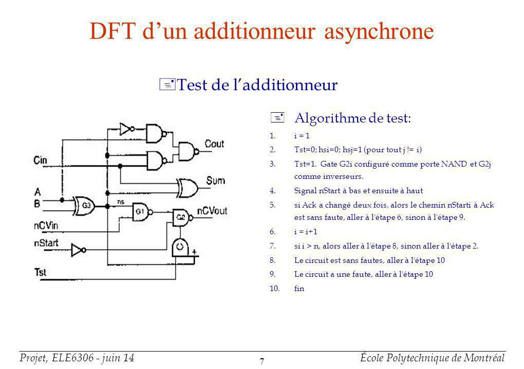 FULL-SCAN SYNCHRONE POUR LES CIRCUITS ASYNCHRONES HANDSHAKES