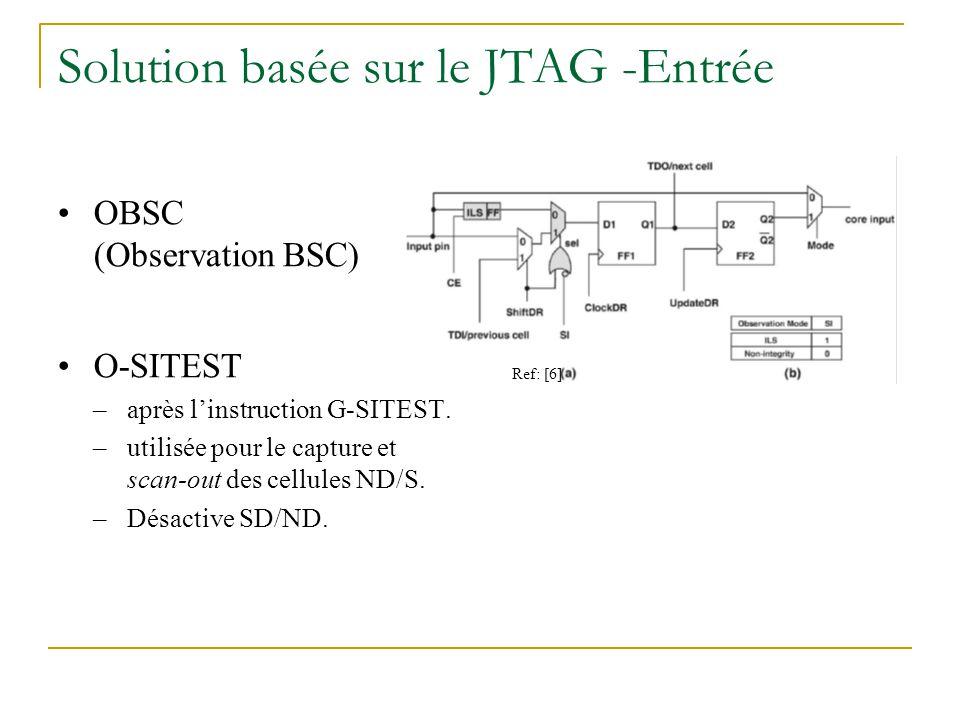 Solution basée sur le JTAG -Entrée