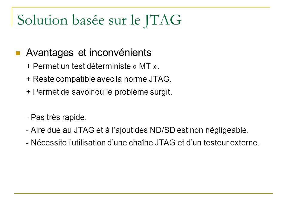 Solution basée sur le JTAG