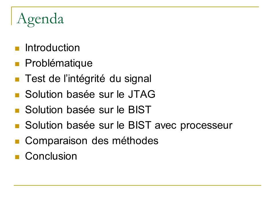 Agenda Introduction Problématique Test de l'intégrité du signal