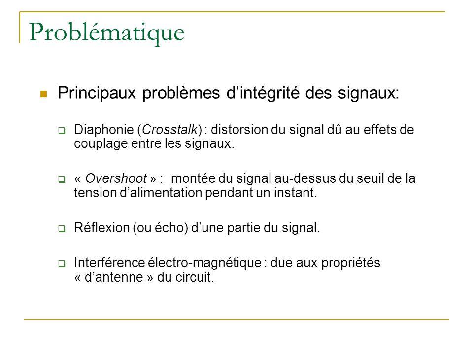 Problématique Principaux problèmes d'intégrité des signaux:
