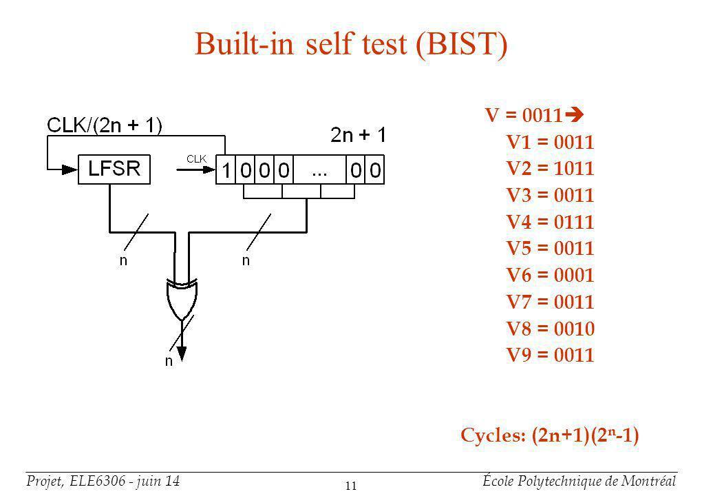 Ajout au circuit d'éléments de délai contrôlables