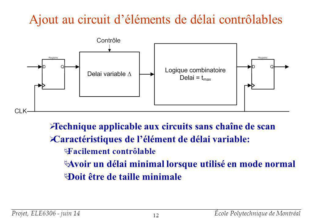 Ajout d'éléments de délai contrôlable au circuit