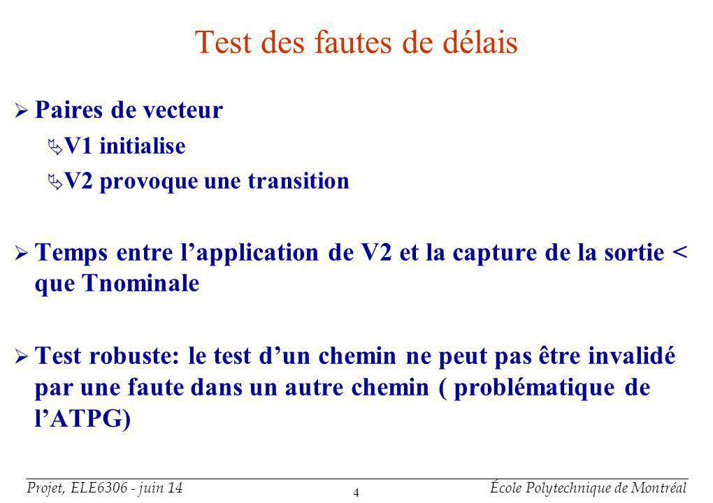 Multiplexage Compromis vitesse vs canaux Fréquence du testeur