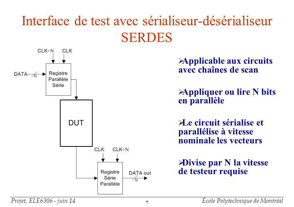 Interface de test avec sérialiseur-désérialiseur SERDES (suite)
