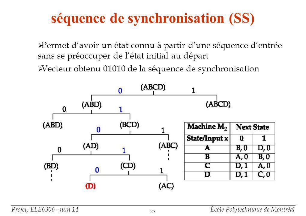 séquence homing (HS) Permet de connaître l'état final du circuit avec la séquence de sortie indépendamment de l'état initial.