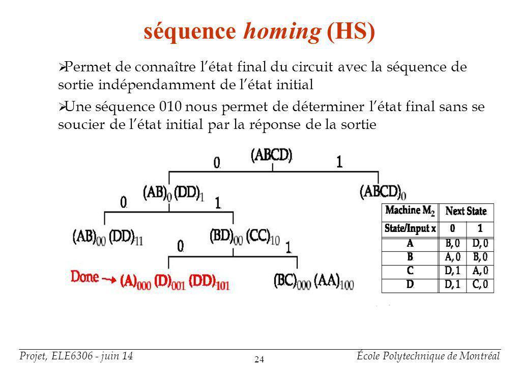 séquence distinguée (DS)