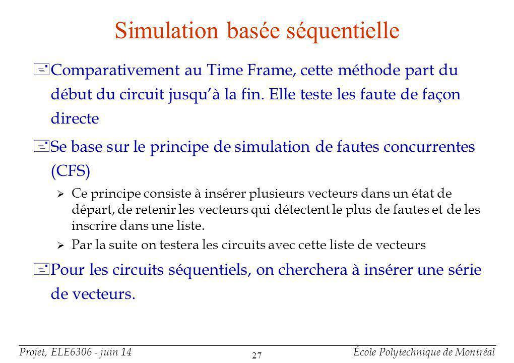 Algorithme CONTEST Algorithme qui se base sur le principe des fautes concurrentes (CFS). Utilise une fonction appelé cost dans chaque phase.