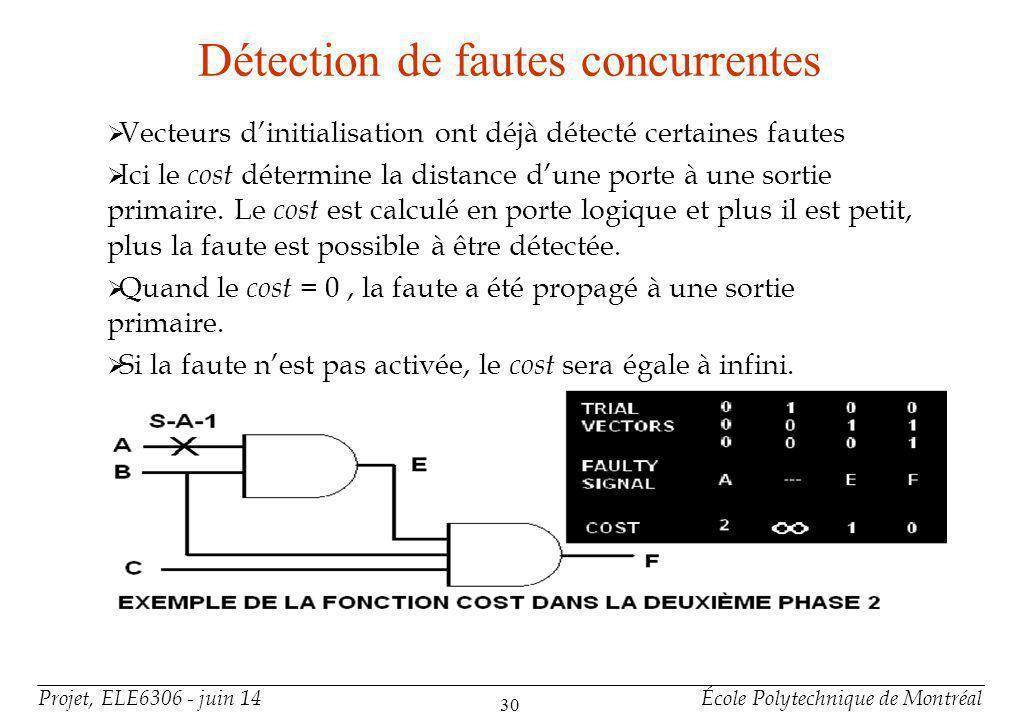 Détection de fautes concurrentes (suite)