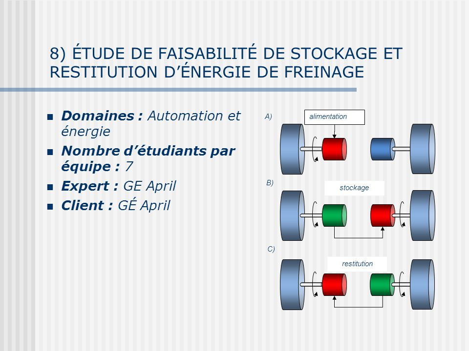 8) ÉTUDE DE FAISABILITÉ DE STOCKAGE ET RESTITUTION D'ÉNERGIE DE FREINAGE