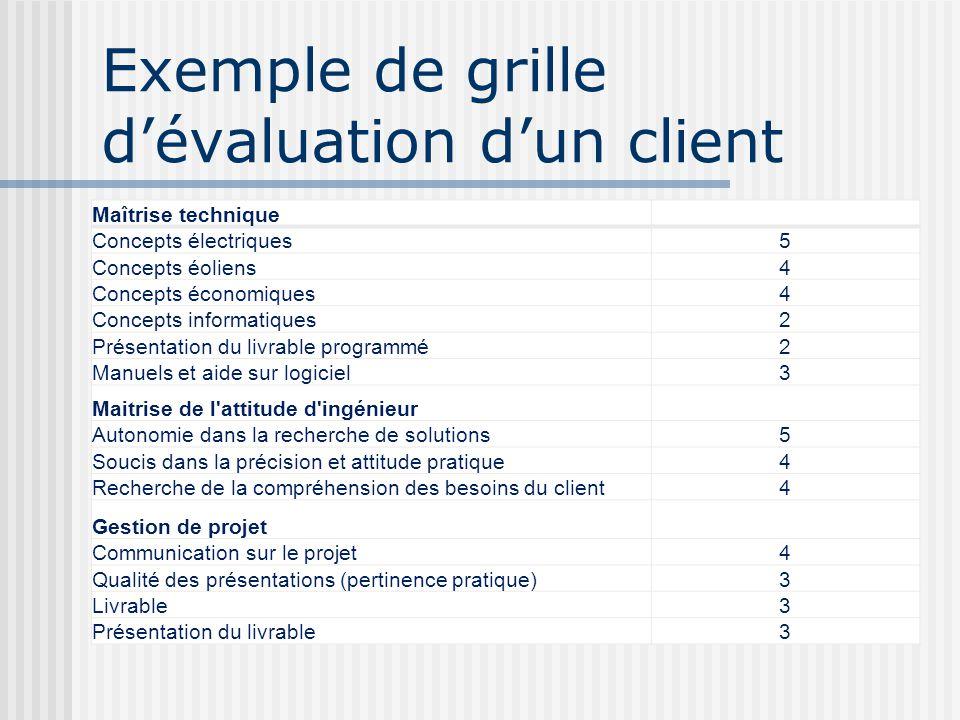 Exemple de grille d'évaluation d'un client