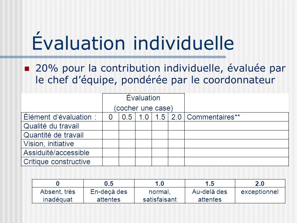 Évaluation individuelle