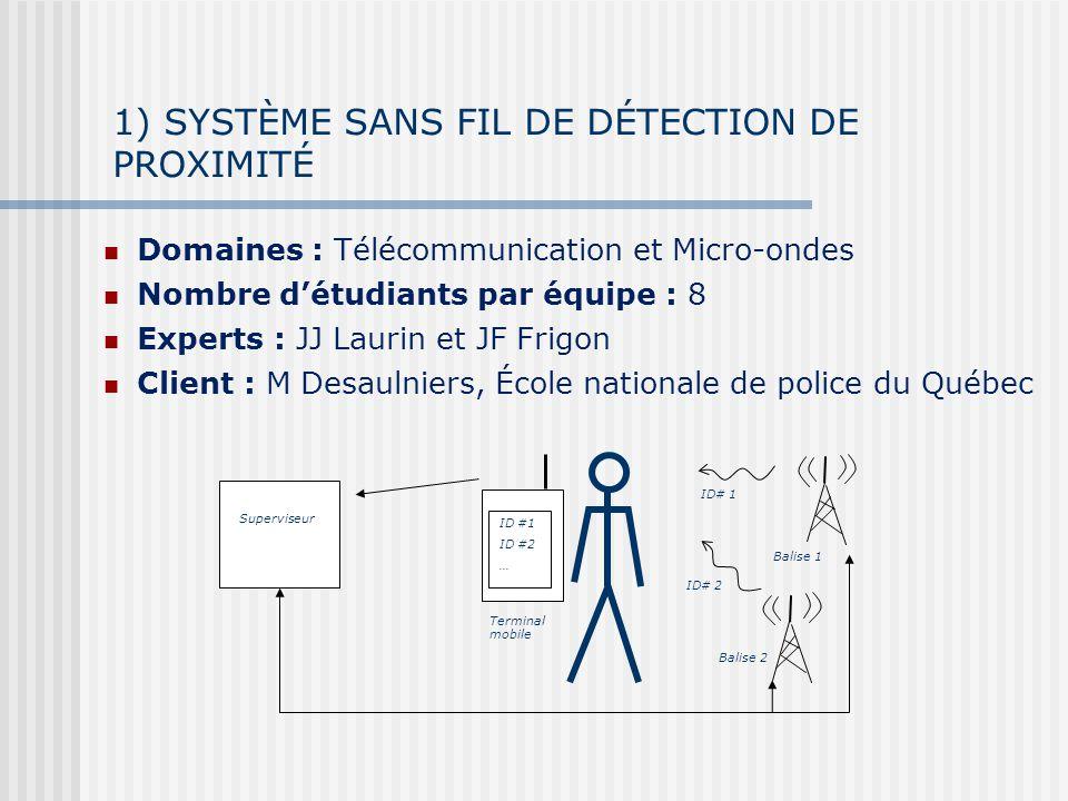 1) SYSTÈME SANS FIL DE DÉTECTION DE PROXIMITÉ