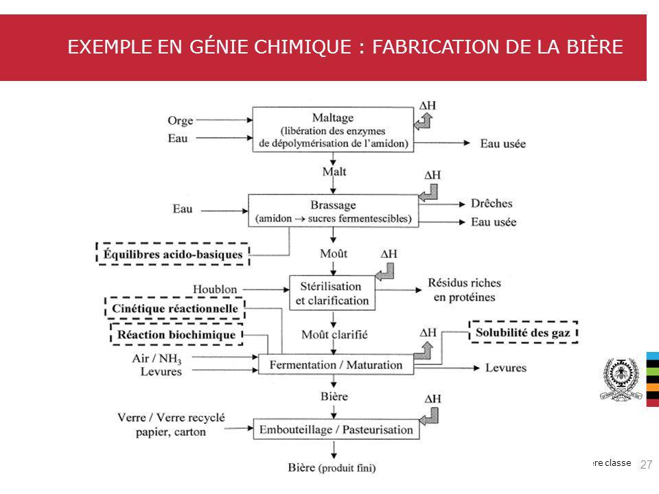 Exemple en génie chimique : fabrication de la bière