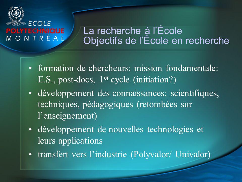 La recherche à l'École Objectifs de l'École en recherche