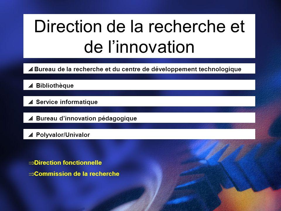 Direction de la recherche et de l'innovation