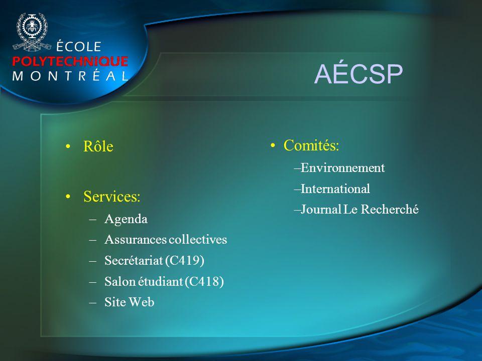 AÉCSP Rôle Comités: Services: Environnement International Agenda