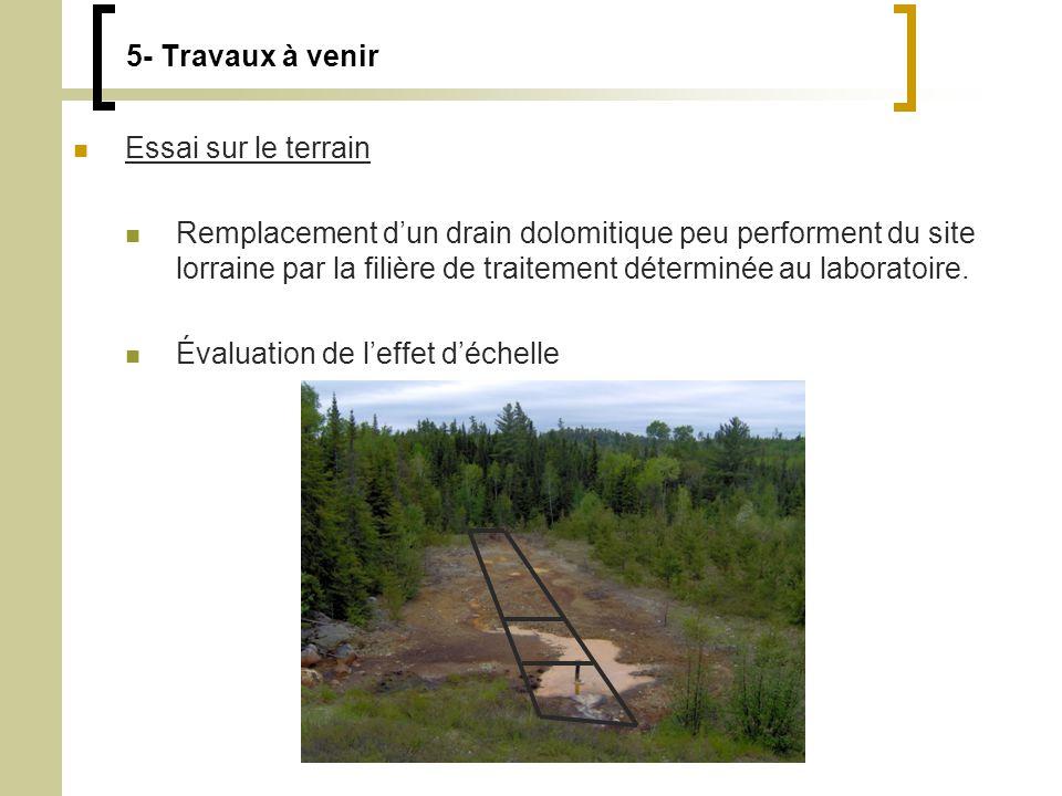 5- Travaux à venir Essai sur le terrain.