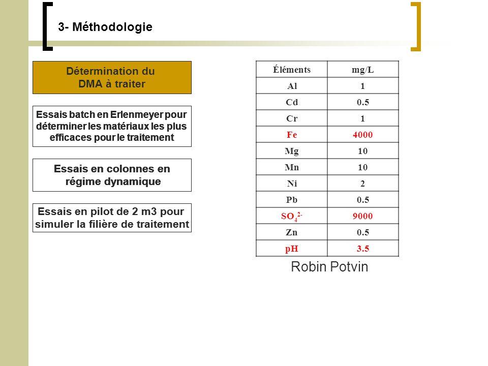 Robin Potvin 3- Méthodologie Détermination du DMA à traiter
