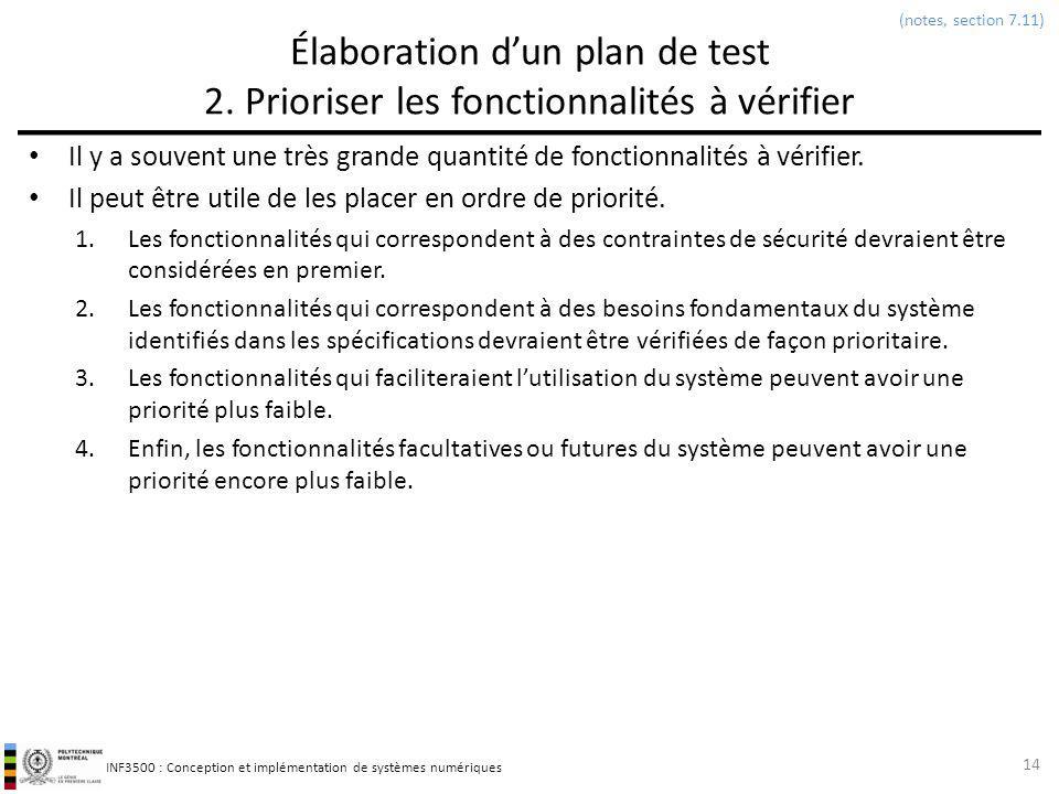 (notes, section 7.11) Élaboration d'un plan de test 2. Prioriser les fonctionnalités à vérifier.
