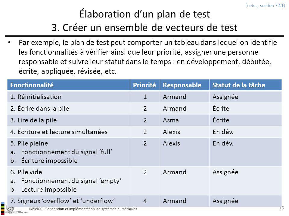 Élaboration d'un plan de test 3. Créer un ensemble de vecteurs de test
