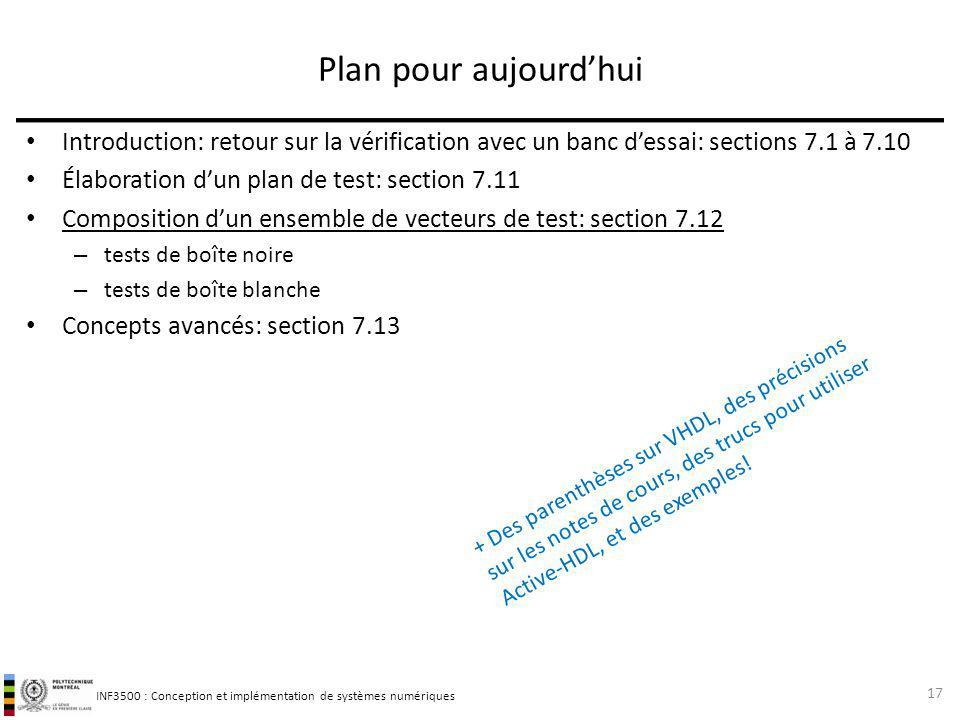 Plan pour aujourd'hui Introduction: retour sur la vérification avec un banc d'essai: sections 7.1 à 7.10.