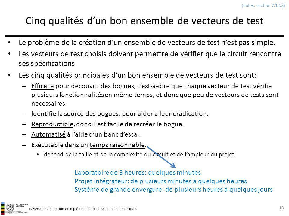 Cinq qualités d'un bon ensemble de vecteurs de test