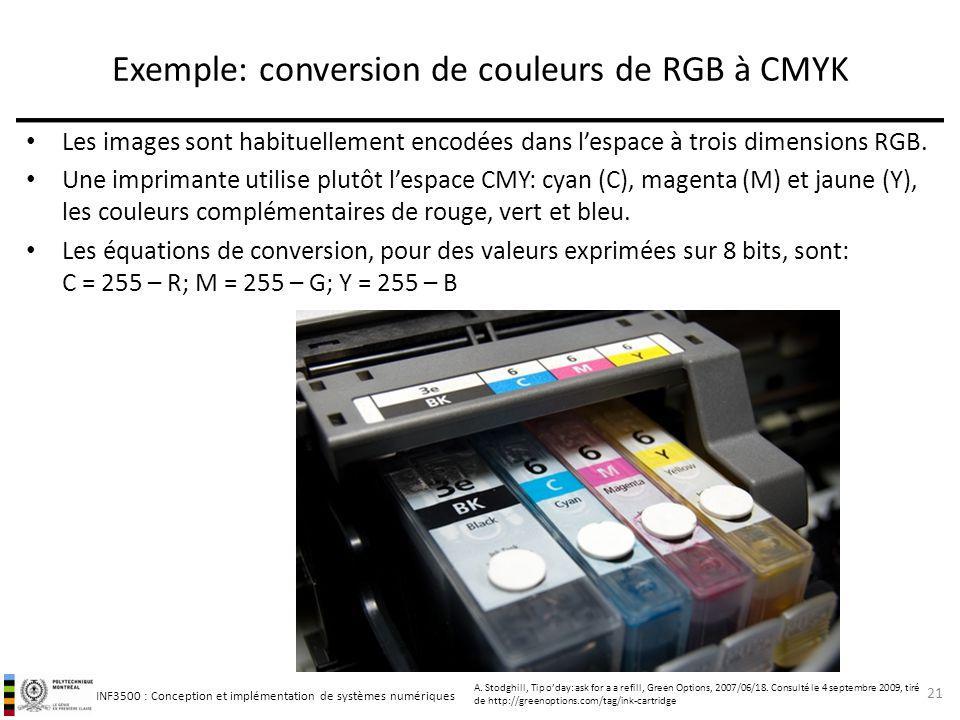 Exemple: conversion de couleurs de RGB à CMYK